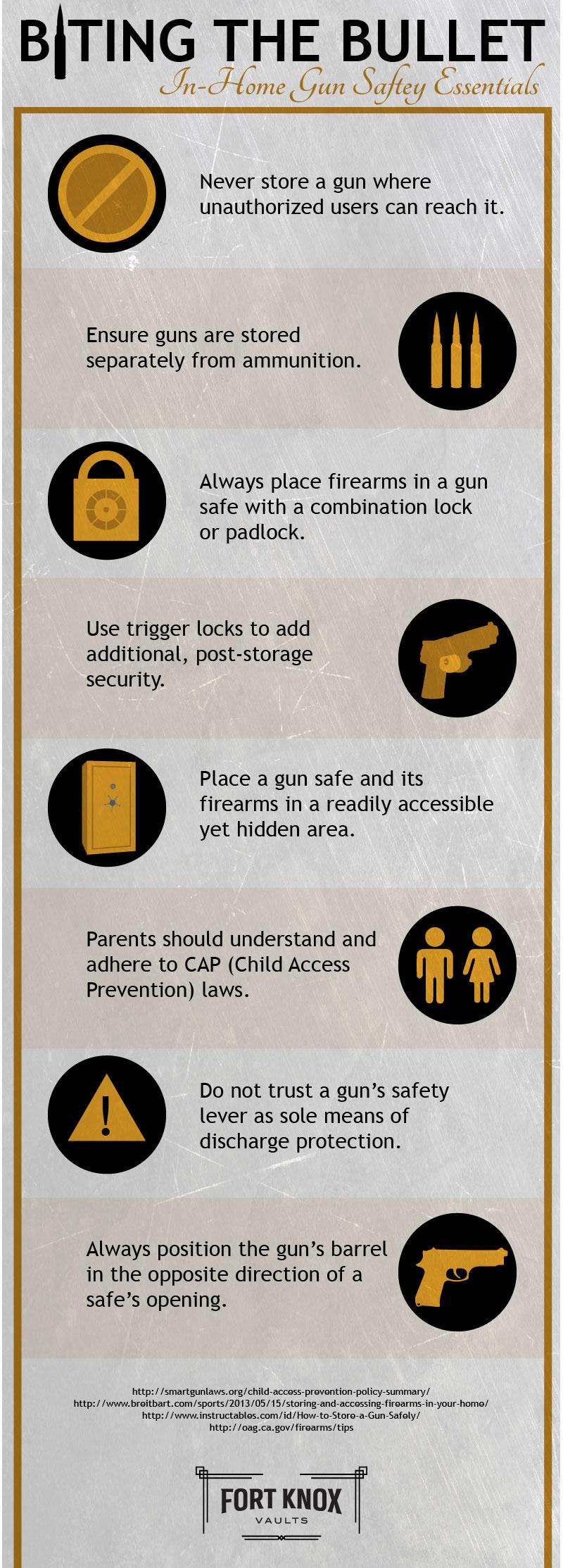 Store-Firearms