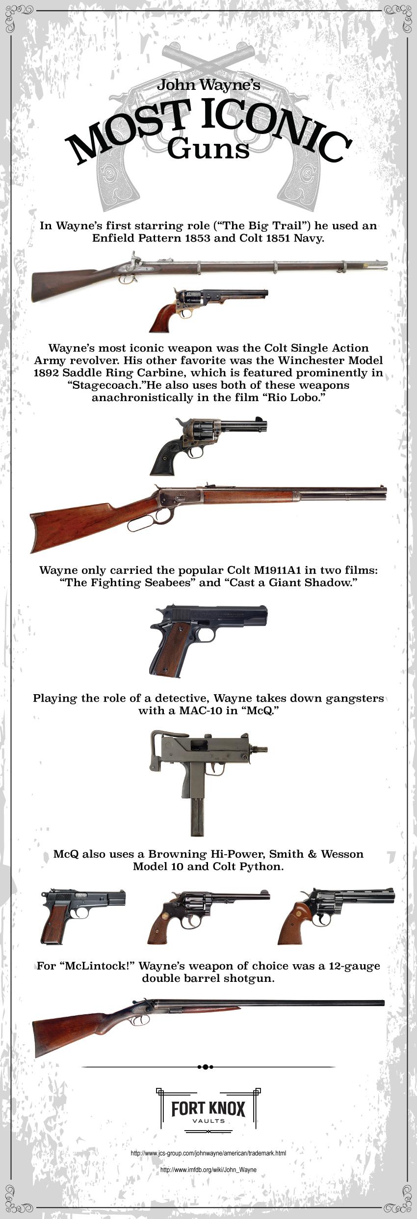 John_Waynes_Most_Iconic_Guns_v1